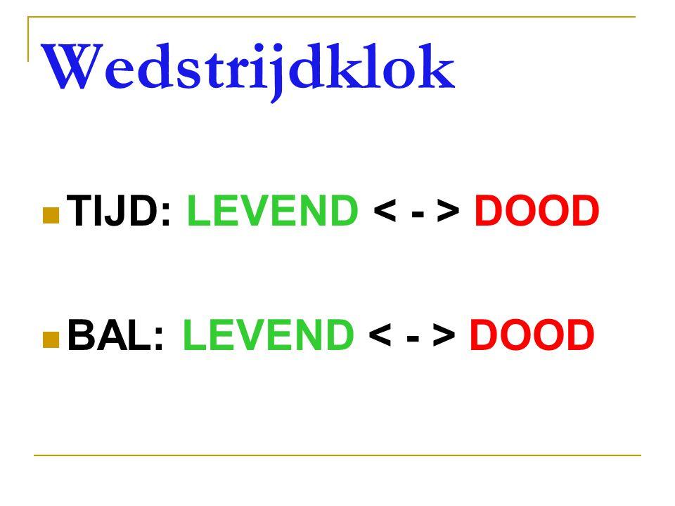 Wedstrijdklok TIJD: LEVEND DOOD BAL: LEVEND DOOD