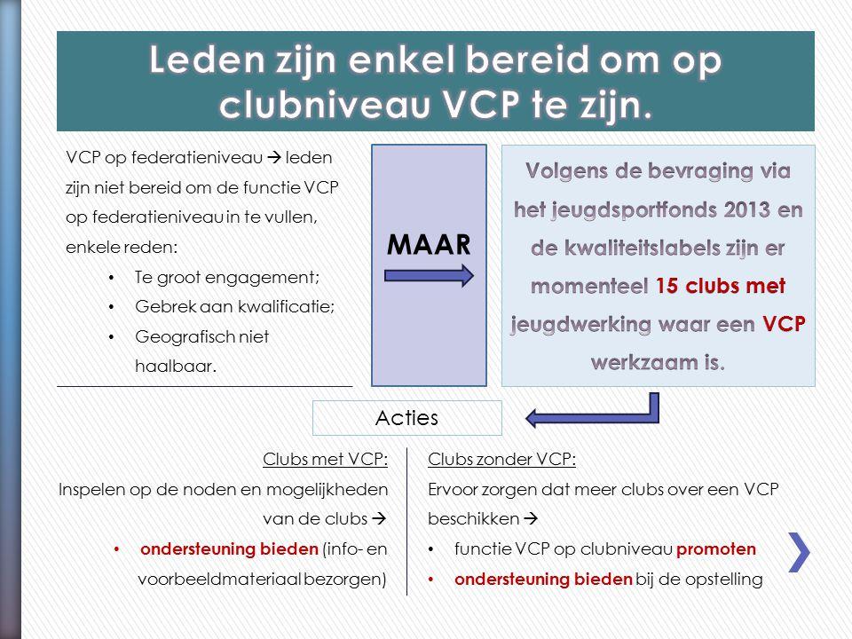 VCP op federatieniveau  leden zijn niet bereid om de functie VCP op federatieniveau in te vullen, enkele reden: Te groot engagement; Gebrek aan kwalificatie; Geografisch niet haalbaar.