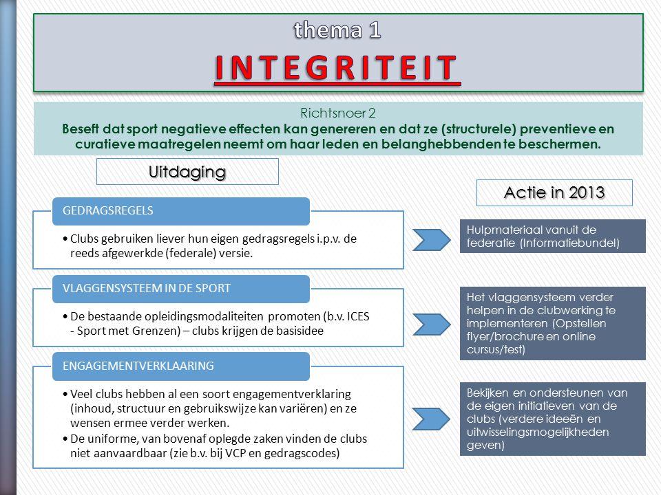 Richtsnoer 2 Beseft dat sport negatieve effecten kan genereren en dat ze (structurele) preventieve en curatieve maatregelen neemt om haar leden en belanghebbenden te beschermen.