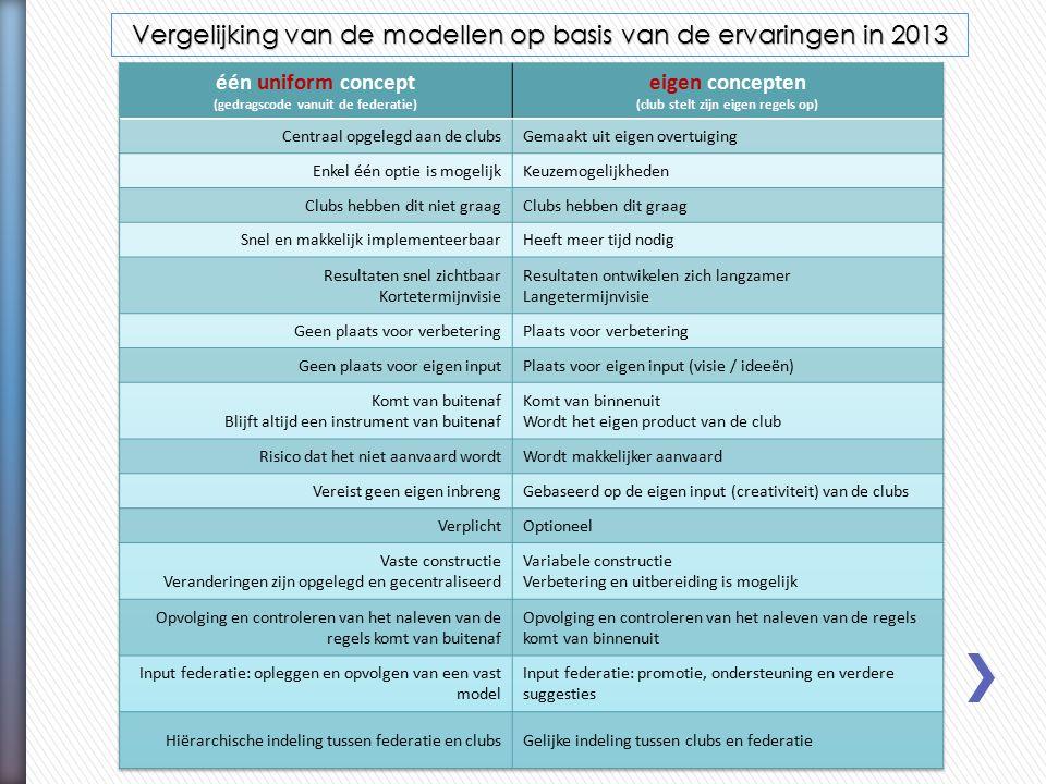Vergelijking van de modellen op basis van de ervaringen in 2013