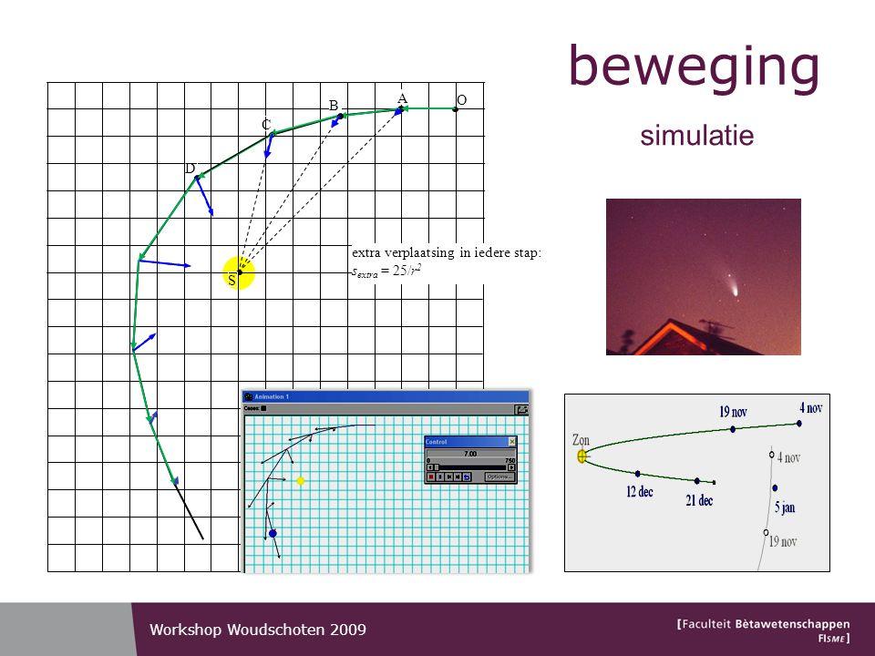 beweging simulatie Workshop Woudschoten 2009 A D S B O C extra verplaatsing in iedere stap: s extra = 25/r 2