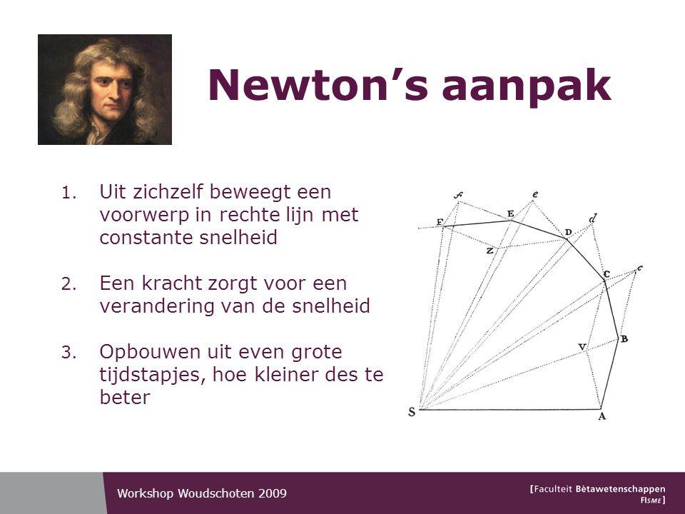 beweging geen (netto)kracht: ieder stapje is een kopie van het vorige stapje Workshop Woudschoten 2009 s stap 1 s invloedloos s stap 2 s stap 3 s stap 4 s stap 5