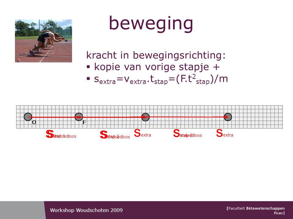 beweging horizontale worp - zwaartekracht Workshop Woudschoten 2009 s stap 1 s invloedloos s stap 2 s extra s invloedloos s stap 3 s extra s invloedloos s stap 4 s extra