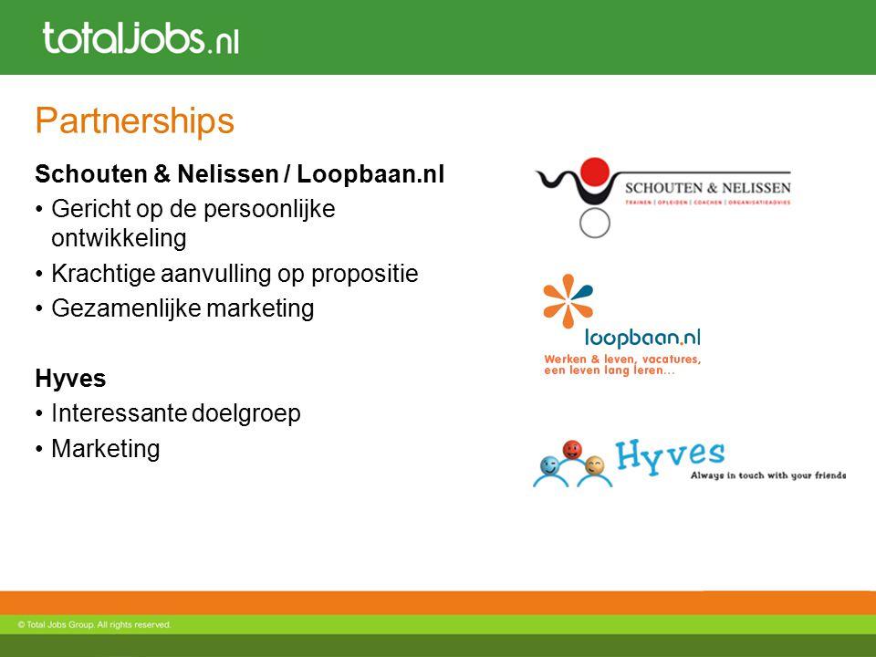 Partnerships Schouten & Nelissen / Loopbaan.nl Gericht op de persoonlijke ontwikkeling Krachtige aanvulling op propositie Gezamenlijke marketing Hyves Interessante doelgroep Marketing