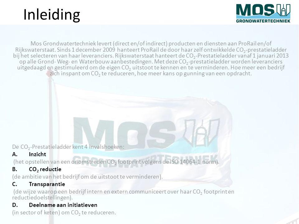 Inleiding Mos Grondwatertechniek levert (direct en/of indirect) producten en diensten aan ProRail en/of Rijkswaterstaat.