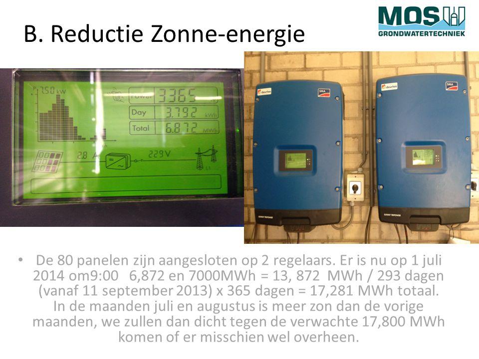 B. Reductie Zonne-energie De 80 panelen zijn aangesloten op 2 regelaars.