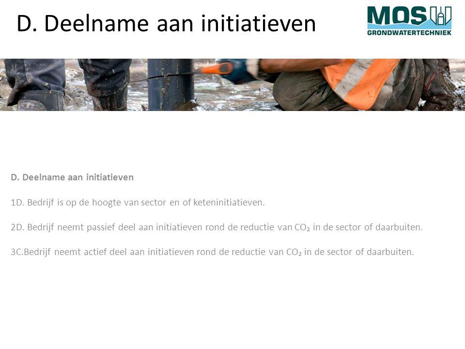 D. Deelname aan initiatieven 1D. Bedrijf is op de hoogte van sector en of keteninitiatieven.