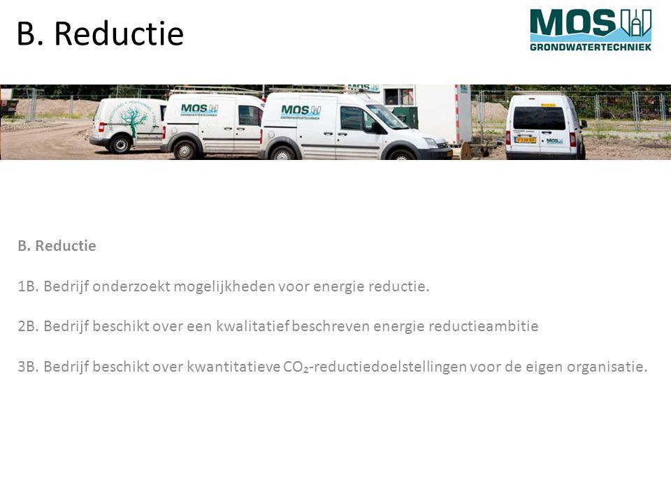 B. Reductie 1B. Bedrijf onderzoekt mogelijkheden voor energie reductie.