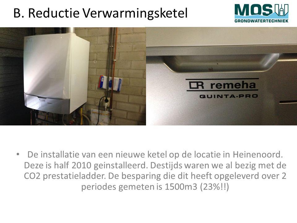 B. Reductie Verwarmingsketel De installatie van een nieuwe ketel op de locatie in Heinenoord.