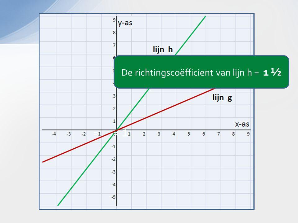 = = 1 De richtingscoëfficient van lijn h = 1 ½