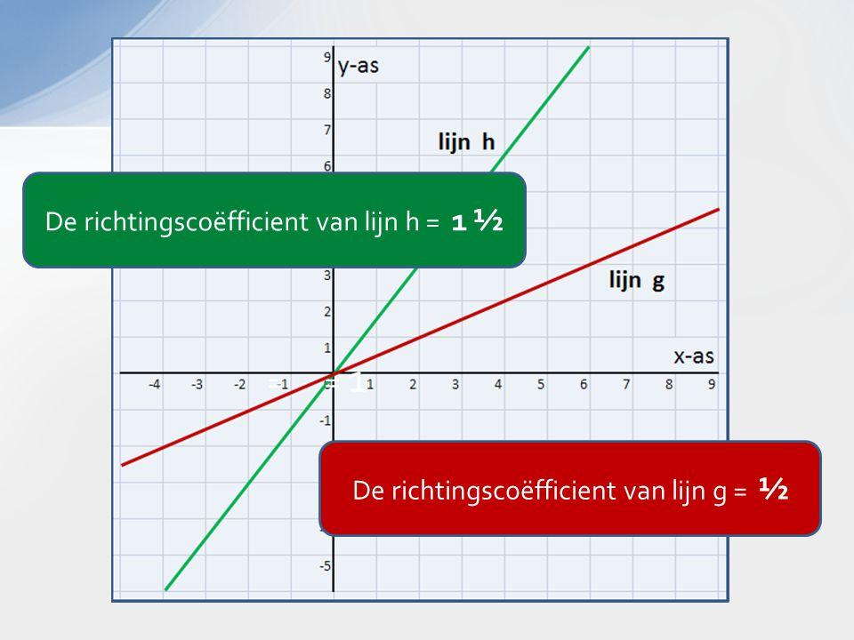 = = 1 De richtingscoëfficient van lijn g = ½ De richtingscoëfficient van lijn h = 1 ½