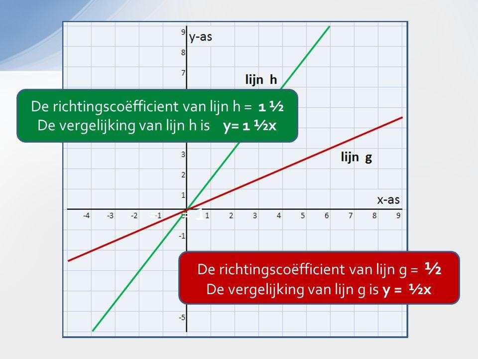= = 1 De richtingscoëfficient van lijn h = 1 ½ De vergelijking van lijn h is y= 1 ½x De richtingscoëfficient van lijn g = ½ De vergelijking van lijn g is y = ½x