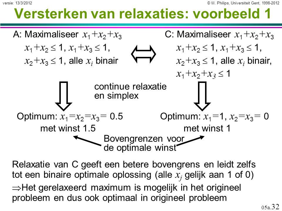 © W. Philips, Universiteit Gent, 1998-2012versie: 13/3/2012 05a.