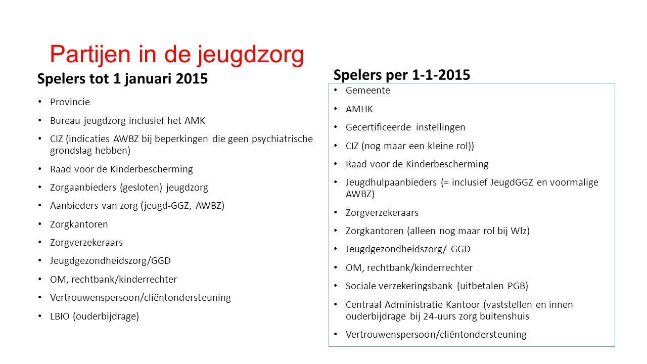 Partijen in de jeugdzorg Spelers tot 1 januari 2015 Provincie Bureau jeugdzorg inclusief het AMK CIZ (indicaties AWBZ bij beperkingen die geen psychia