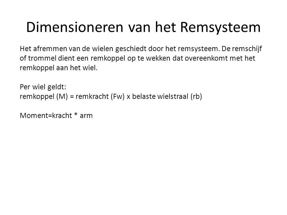 Dimensioneren van het Remsysteem Voorbeeld.