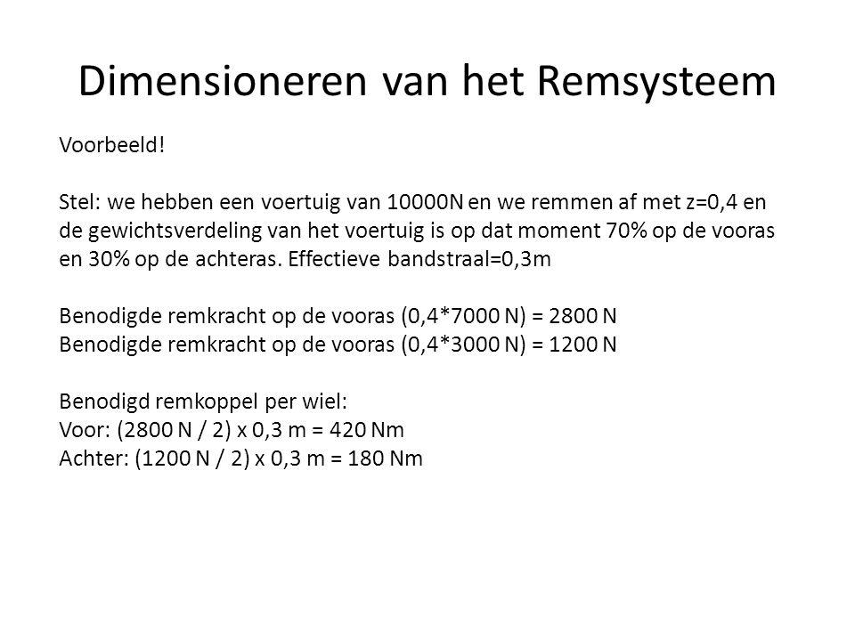 Dimensioneren van het Remsysteem We gaan uit van een remschijf met een straal van 0,15 m voor alle wielen De totale benodigde remwrijvingskracht per rem(schijf): 420 Nm / 0,15 m = 2800 N voor 180 Nm / 0,15 m = 1200 N achter