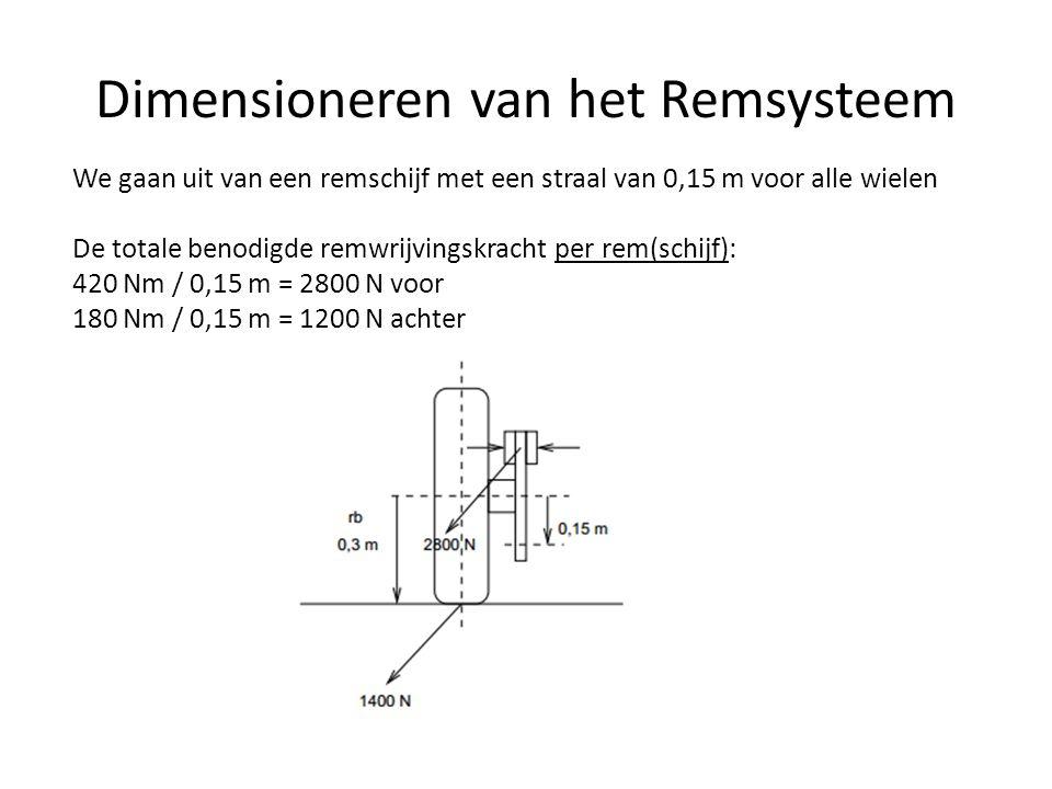 Dimensioneren van het Remsysteem We gaan uit van een remschijf met een straal van 0,15 m voor alle wielen De totale benodigde remwrijvingskracht per r