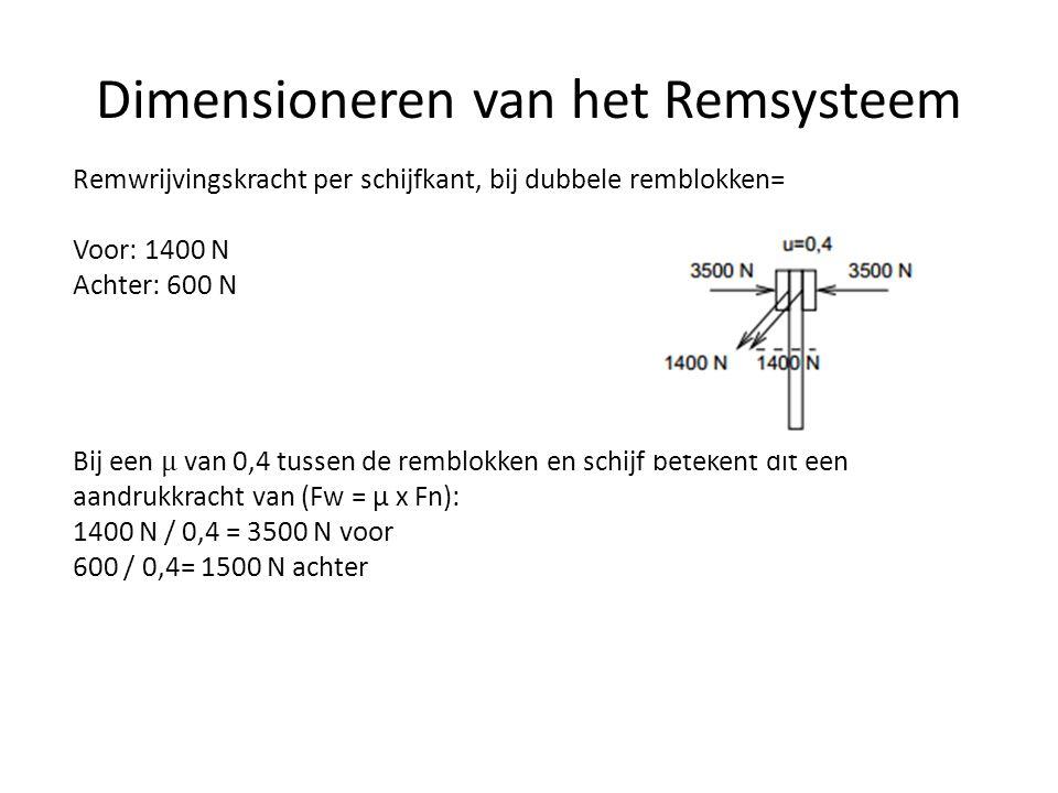 Dimensioneren van het Remsysteem