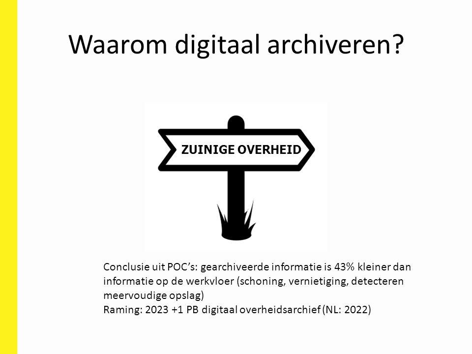 Waarom digitaal archiveren.