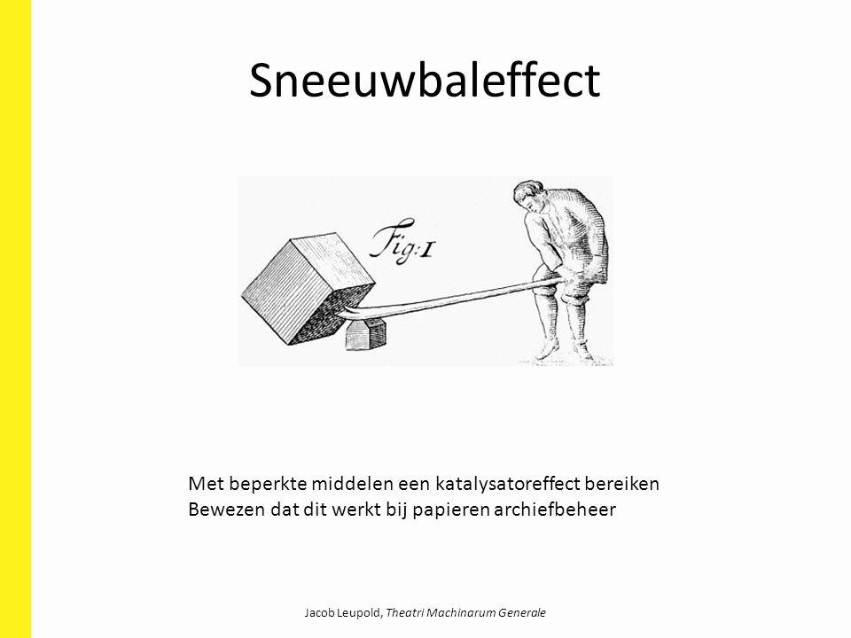 Sneeuwbaleffect Jacob Leupold, Theatri Machinarum Generale Met beperkte middelen een katalysatoreffect bereiken Bewezen dat dit werkt bij papieren archiefbeheer