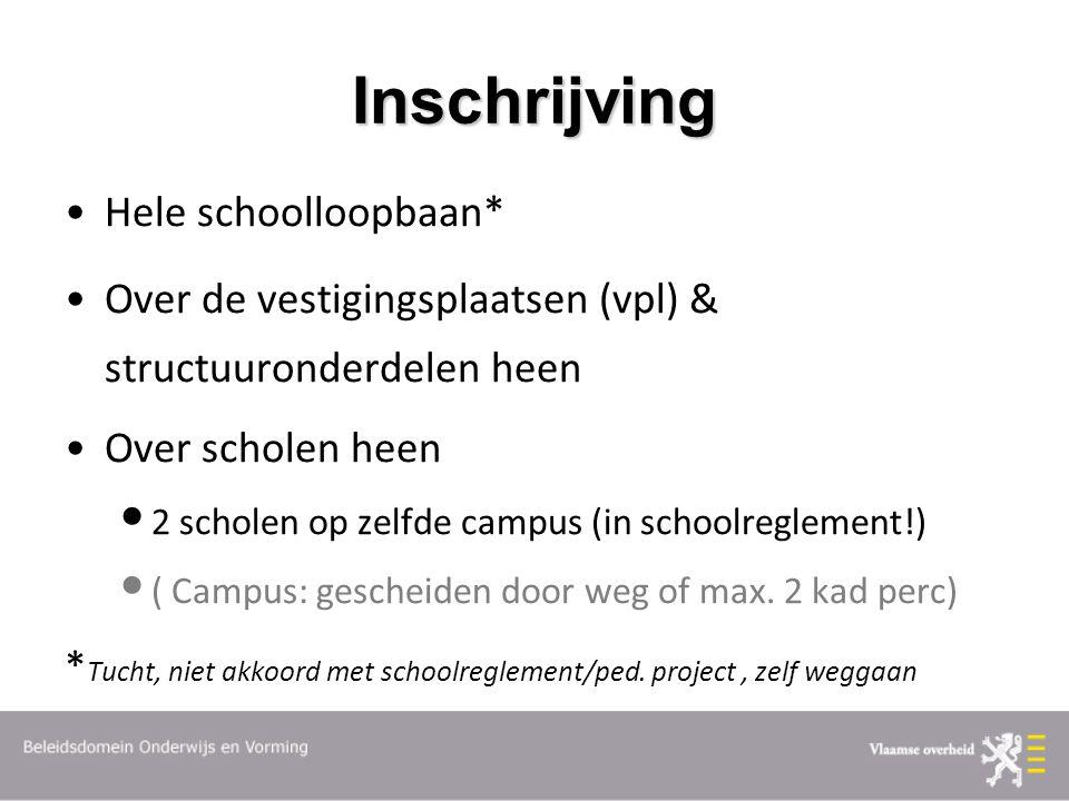 Inschrijving Hele schoolloopbaan* Over de vestigingsplaatsen (vpl) & structuuronderdelen heen Over scholen heen 2 scholen op zelfde campus (in schoolreglement!) ( Campus: gescheiden door weg of max.