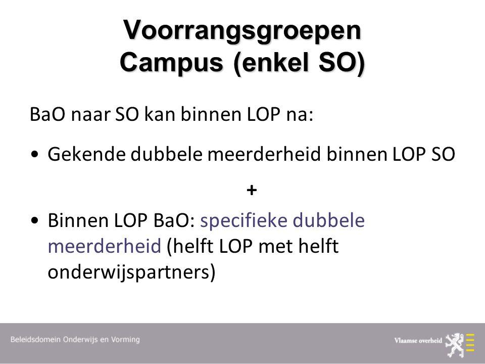 Voorrangsgroepen Campus (enkel SO) BaO naar SO kan binnen LOP na: Gekende dubbele meerderheid binnen LOP SO + Binnen LOP BaO: specifieke dubbele meerderheid (helft LOP met helft onderwijspartners)