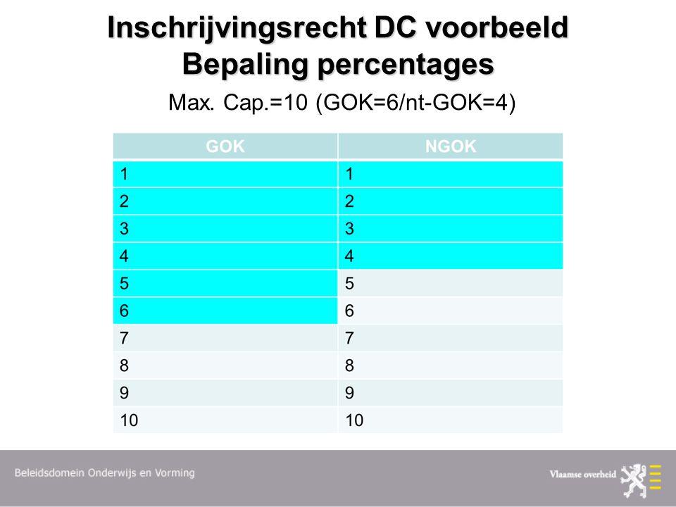 Inschrijvingsrecht DC voorbeeld Bepaling percentages Inschrijvingsrecht DC voorbeeld Bepaling percentages Max.