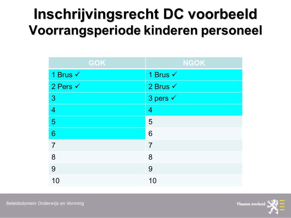 Inschrijvingsrecht DC voorbeeld Voorrangsperiode kinderen personeel