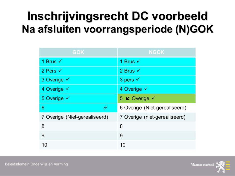 Inschrijvingsrecht DC voorbeeld Na afsluiten voorrangsperiode (N)GOK