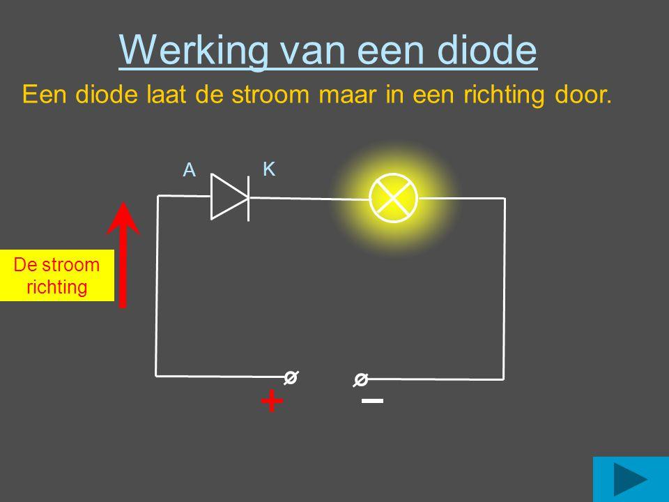 Werking van een diode Een diode laat de stroom maar in een richting door. De stroom richting A K