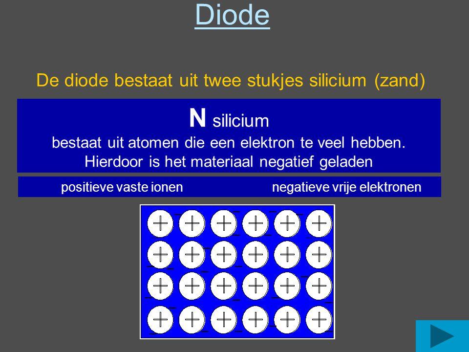 De diode bestaat uit twee stukjes silicium (zand) N silicium bestaat uit atomen die een elektron te veel hebben.