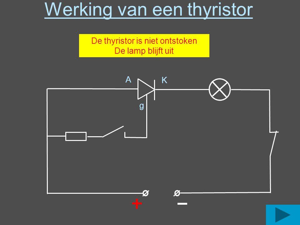 Werking van een thyristor De thyristor is niet ontstoken De lamp blijft uit A K g