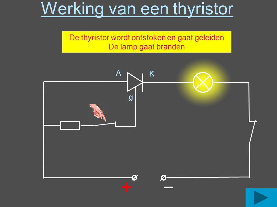 Werking van een thyristor De thyristor wordt ontstoken en gaat geleiden De lamp gaat branden A K g