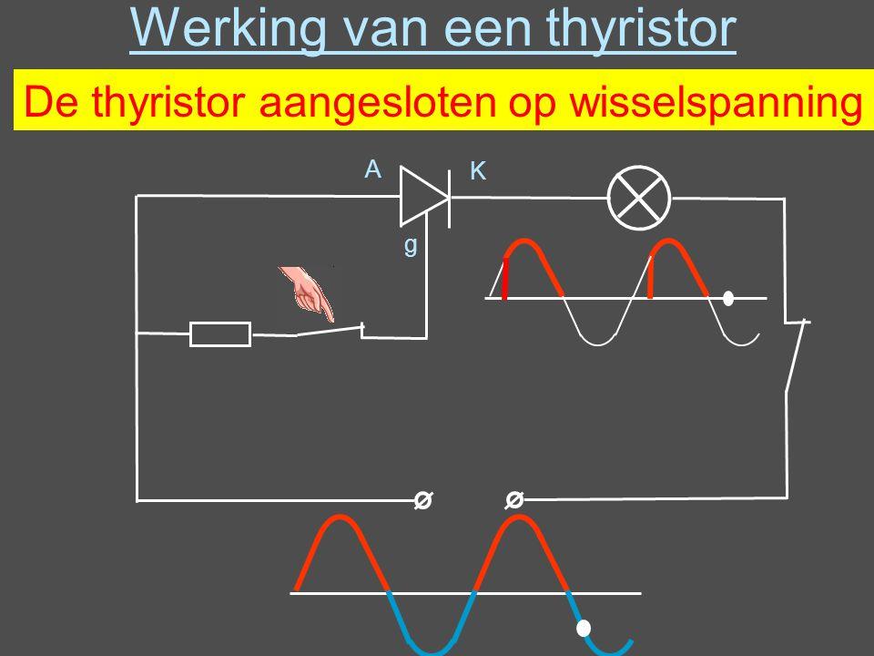 Werking van een thyristor A K g De thyristor aangesloten op wisselspanning