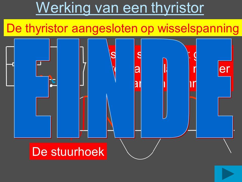Werking van een thyristor A K g De thyristor aangesloten op wisselspanning De stuurhoek Als de stuurhoek groter wordt zal de lamp minder fel branden (dimmen)