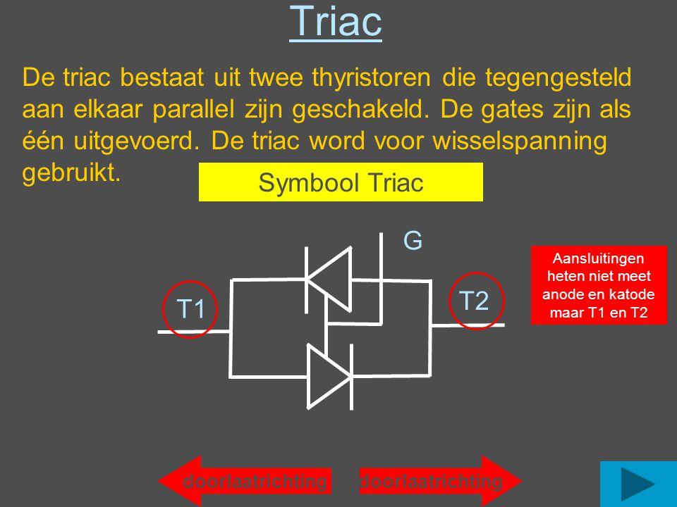 Symbool Triac Triac doorlaatrichting T1 T2 G De triac bestaat uit twee thyristoren die tegengesteld aan elkaar parallel zijn geschakeld.