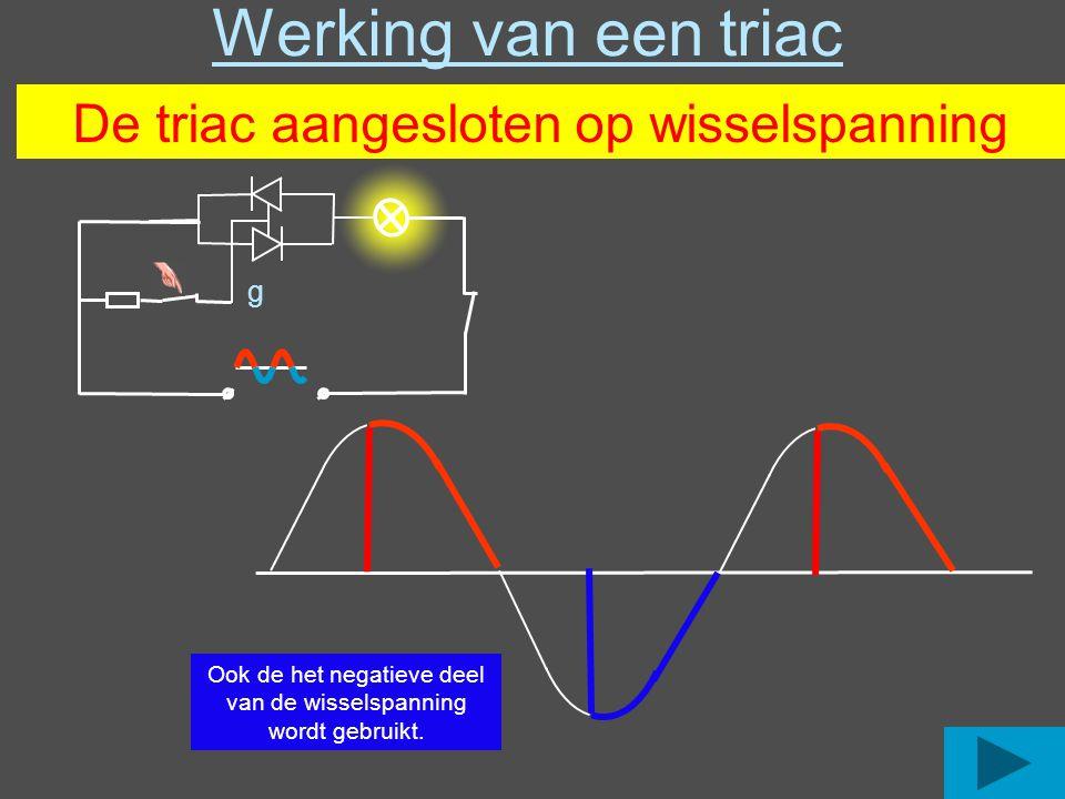 Werking van een triac De triac aangesloten op wisselspanning g Ook de het negatieve deel van de wisselspanning wordt gebruikt.