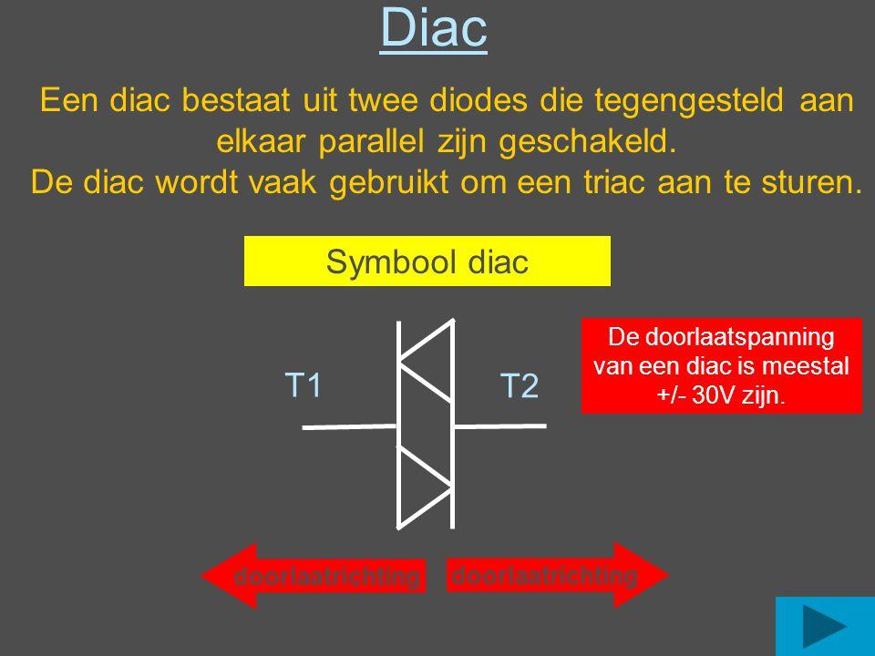 Symbool diac Diac doorlaatrichting T1 T2 Een diac bestaat uit twee diodes die tegengesteld aan elkaar parallel zijn geschakeld.