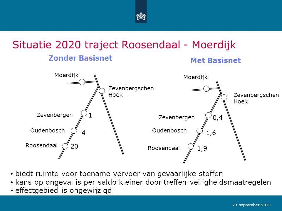 Situatie 2020 traject Roosendaal - Moerdijk 23 september 2013 Moerdijk Zevenbergen Oudenbosch Roosendaal 20 1 4 Moerdijk Zevenbergen Oudenbosch Roosen