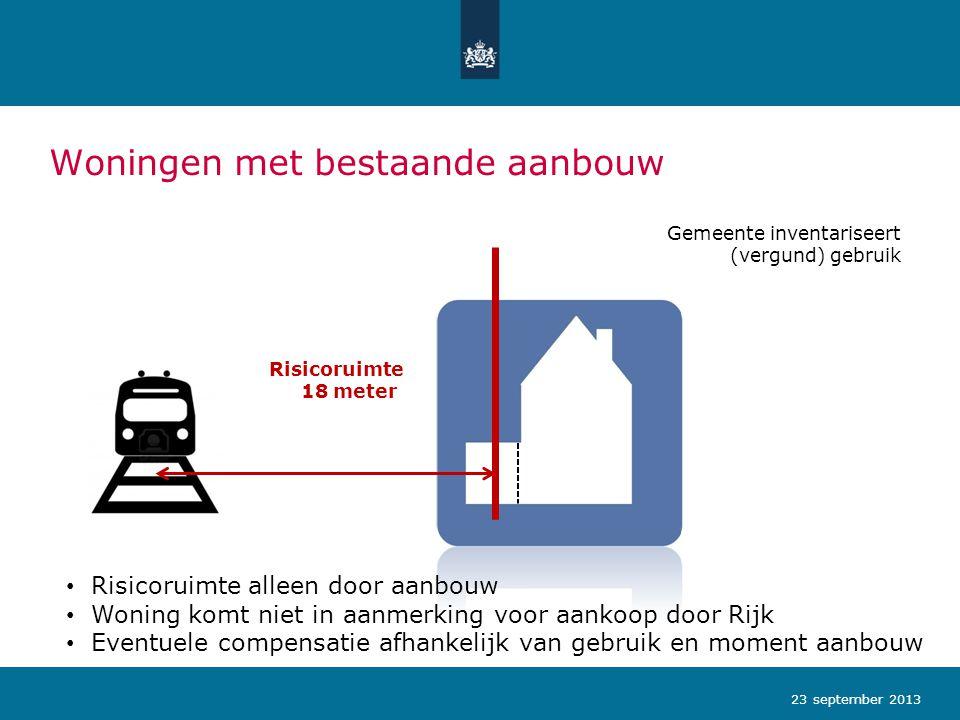 Woningen met bestaande aanbouw 23 september 2013 Risicoruimte 18 meter Risicoruimte alleen door aanbouw Woning komt niet in aanmerking voor aankoop do