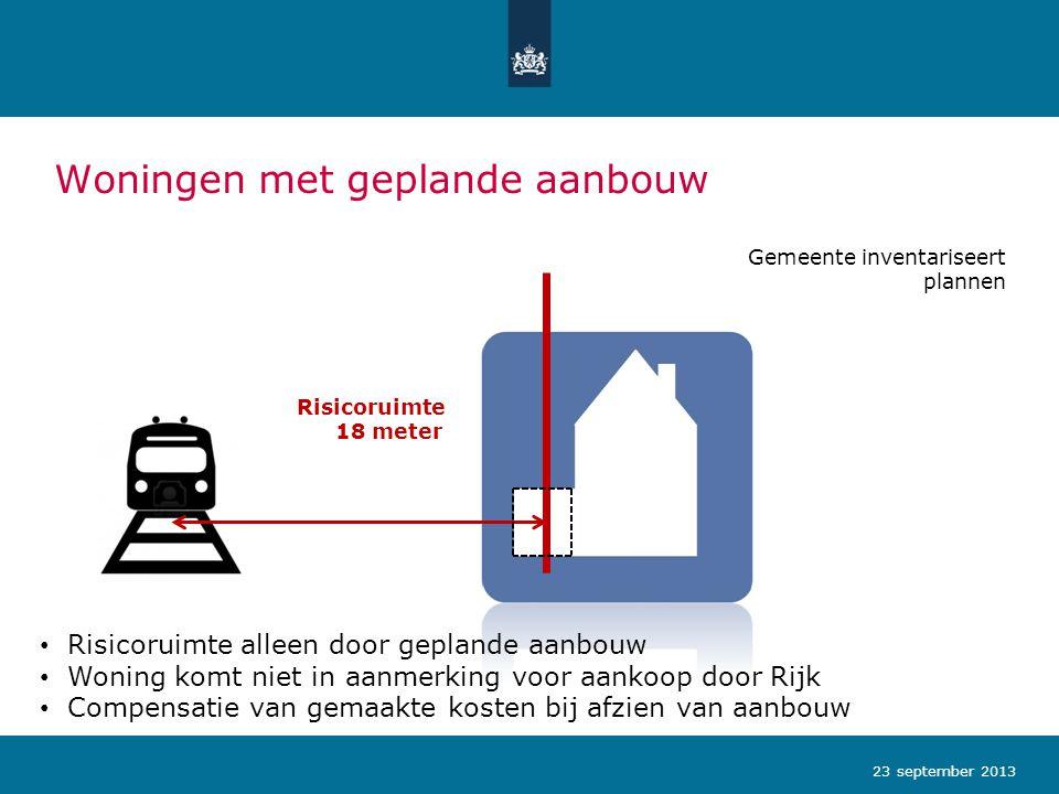 Woningen met geplande aanbouw 23 september 2013 Risicoruimte 18 meter Risicoruimte alleen door geplande aanbouw Woning komt niet in aanmerking voor aa