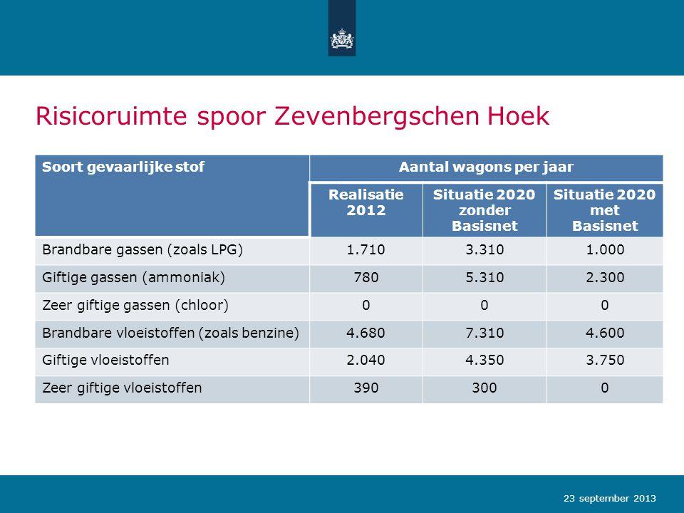 Risicoruimte spoor Zevenbergschen Hoek 23 september 2013 Soort gevaarlijke stofAantal wagons per jaar Realisatie 2012 Situatie 2020 zonder Basisnet Si