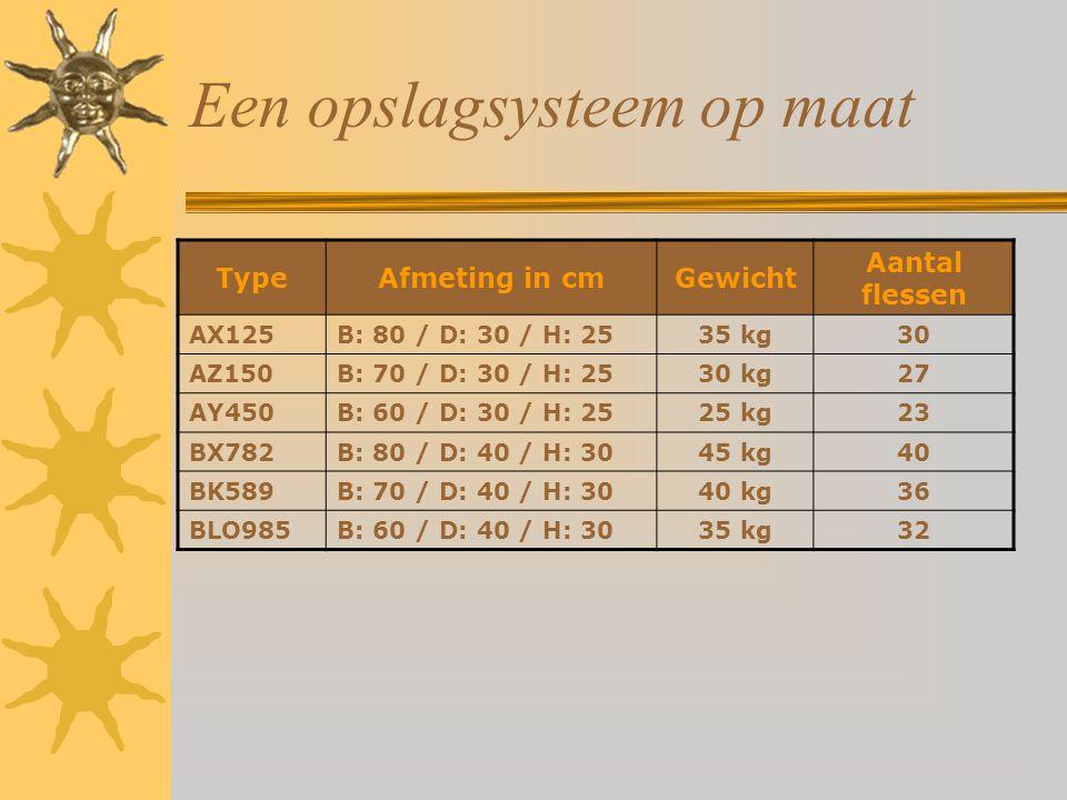 Een opslagsysteem op maat TypeAfmeting in cmGewicht Aantal flessen AX125B: 80 / D: 30 / H: 2535 kg30 AZ150B: 70 / D: 30 / H: 2530 kg27 AY450B: 60 / D: 30 / H: 2525 kg23 BX782B: 80 / D: 40 / H: 3045 kg40 BK589B: 70 / D: 40 / H: 3040 kg36 BLO985B: 60 / D: 40 / H: 3035 kg32