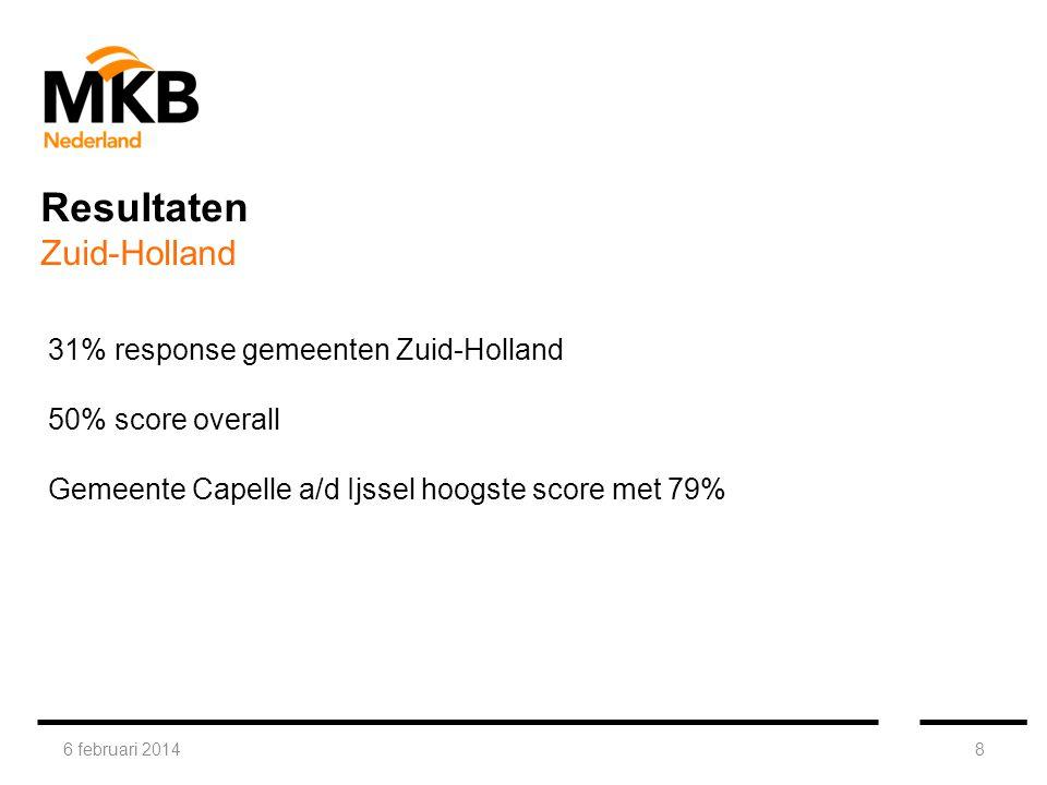 6 februari 20148 31% response gemeenten Zuid-Holland 50% score overall Gemeente Capelle a/d Ijssel hoogste score met 79% Resultaten Zuid-Holland