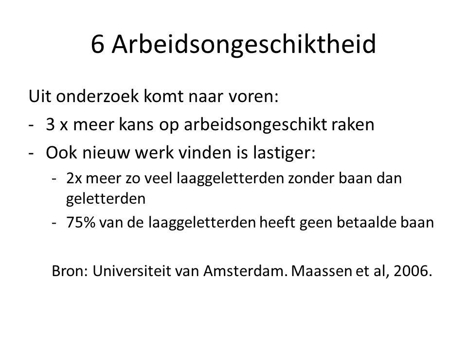6 Arbeidsongeschiktheid Uit onderzoek komt naar voren: -3 x meer kans op arbeidsongeschikt raken -Ook nieuw werk vinden is lastiger: -2x meer zo veel laaggeletterden zonder baan dan geletterden -75% van de laaggeletterden heeft geen betaalde baan Bron: Universiteit van Amsterdam.