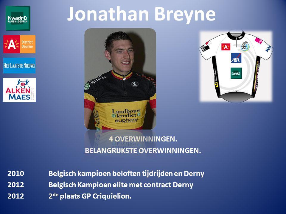 Jonathan Breyne 4 OVERWINNINGEN. BELANGRIJKSTE OVERWINNINGEN.