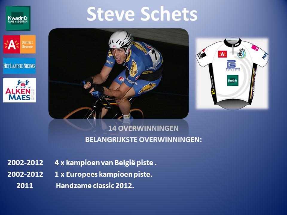 Steve Schets 14 OVERWINNINGEN BELANGRIJKSTE OVERWINNINGEN: 2002-2012 4 x kampioen van België piste.