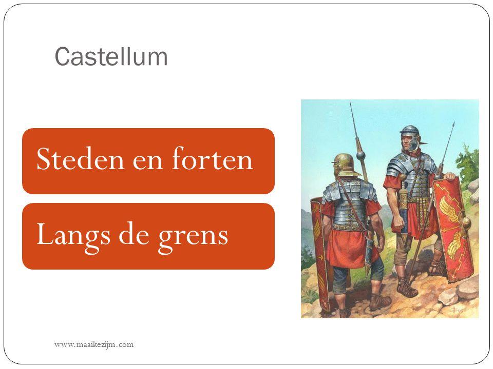 Castellum www.maaikezijm.com Steden en fortenLangs de grens