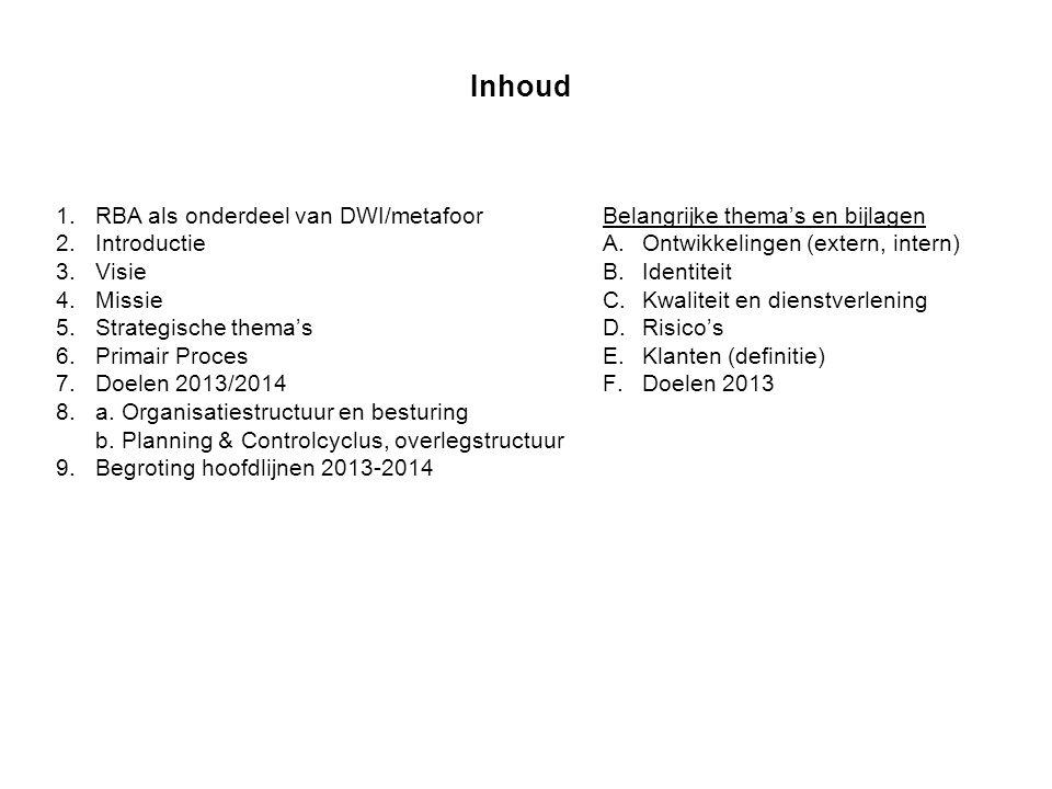 Inhoud 1.RBA als onderdeel van DWI/metafoor 2.Introductie 3.Visie 4.Missie 5.Strategische thema's 6.Primair Proces 7.Doelen 2013/2014 8.a. Organisatie
