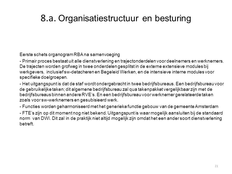 8.a. Organisatiestructuur en besturing Eerste schets organogram RBA na samenvoeging - Primair proces bestaat uit alle dienstverlening en trajectonderd